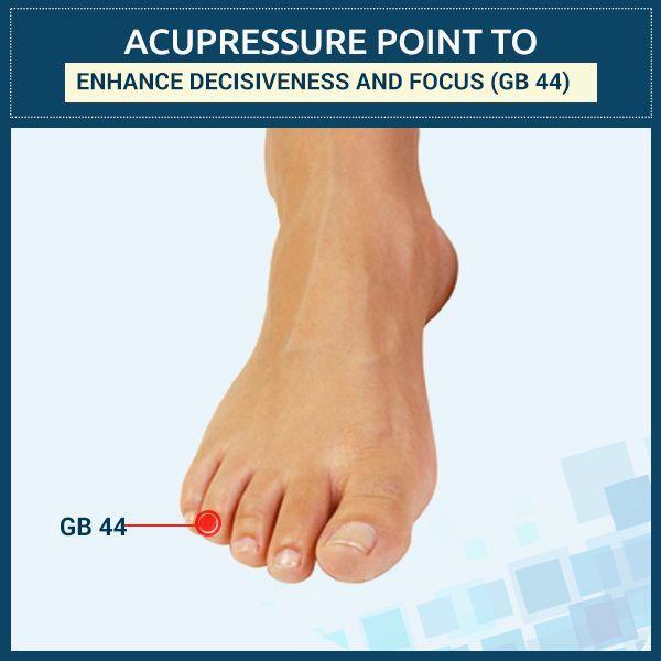 Acupressure Point - GB 44